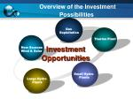 overview of the investment possibilities