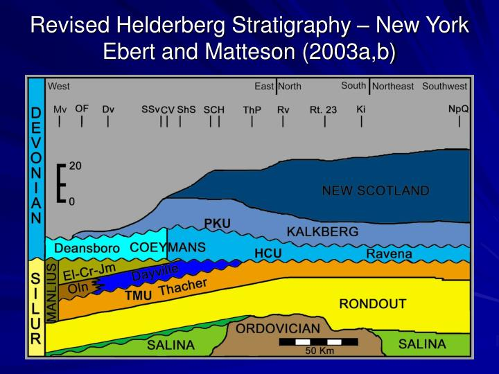 Revised Helderberg Stratigraphy – New York