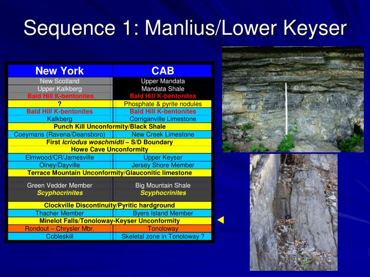 Sequence 1: Manlius/Lower Keyser