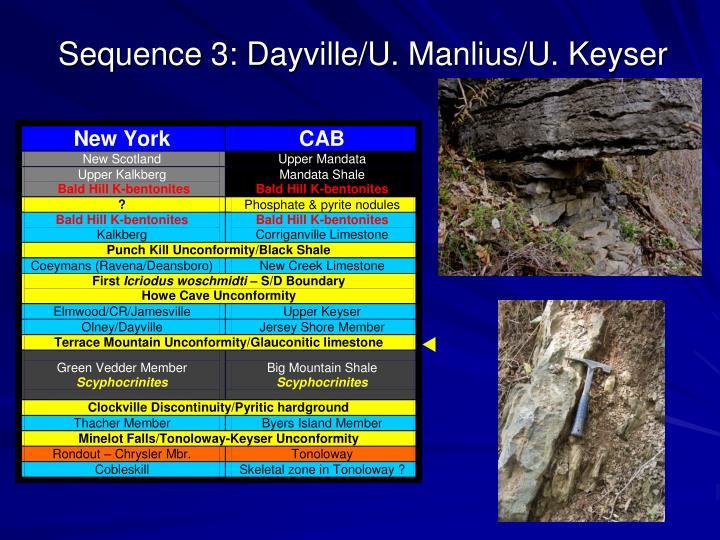 Sequence 3: Dayville/U. Manlius/U. Keyser