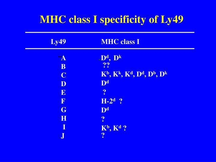 MHC class I specificity of Ly49