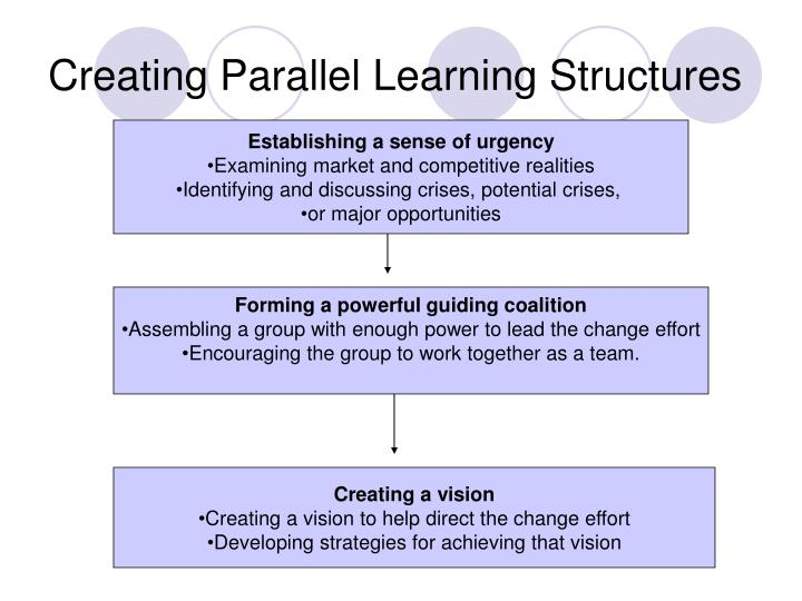 Creating Parallel Learning Structures