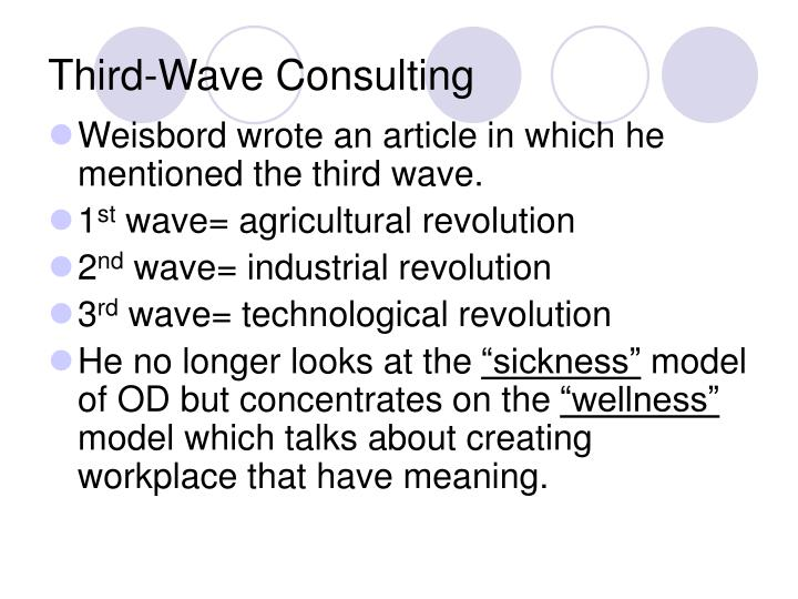 Third-Wave Consulting