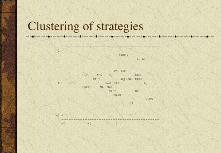 Clustering of strategies