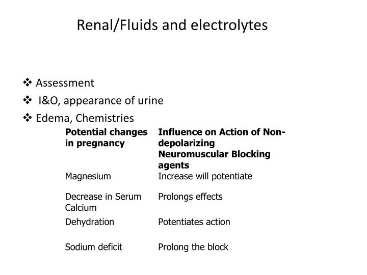 Renal/Fluids and electrolytes