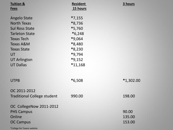 Tuition &