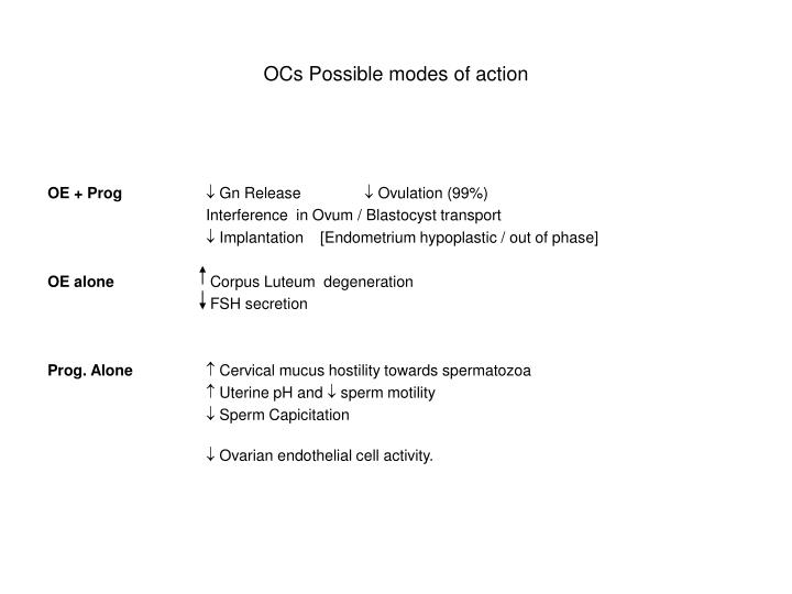 OCs Possible modes of action