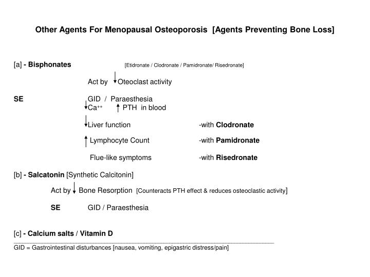 Other Agents For Menopausal Osteoporosis  [Agents Preventing Bone Loss]