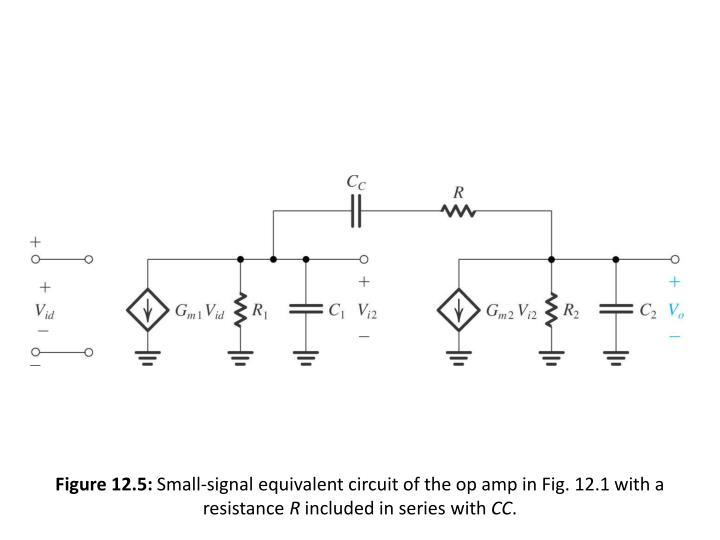 Figure 12.5: