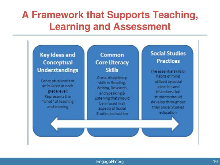 A Framework that Supports Teaching, Learning and Assessment