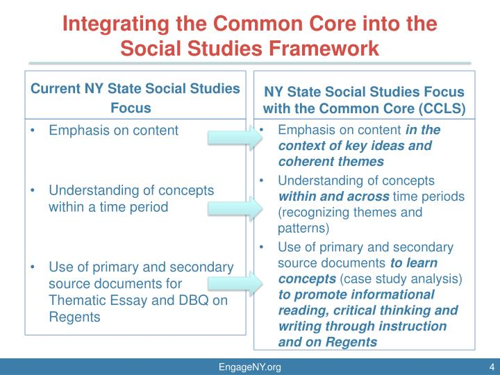 Integrating the Common Core into the Social Studies Framework