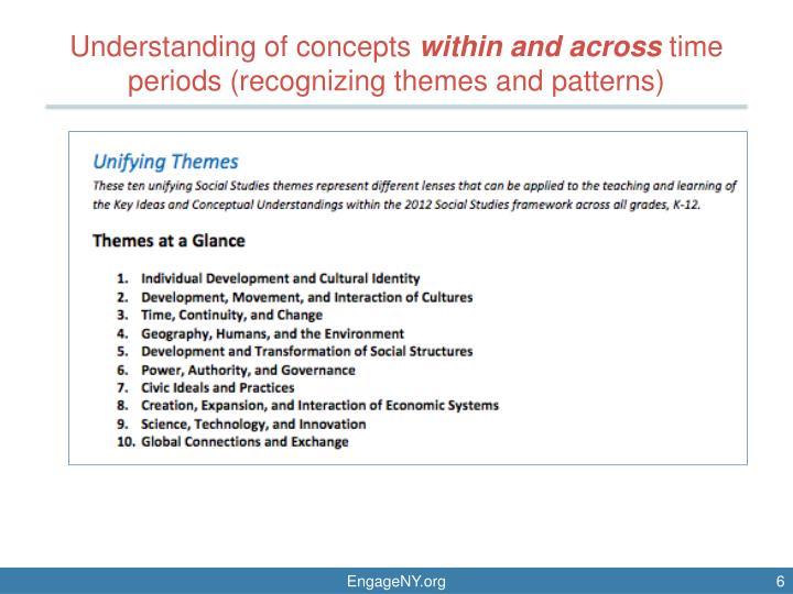 Understanding of concepts