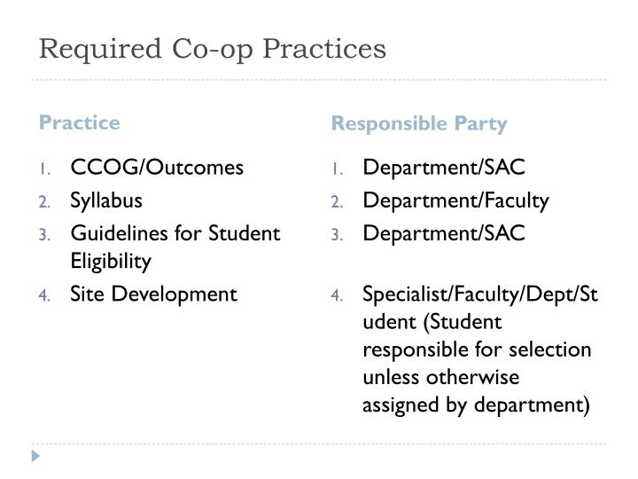 Required Co-op Practices