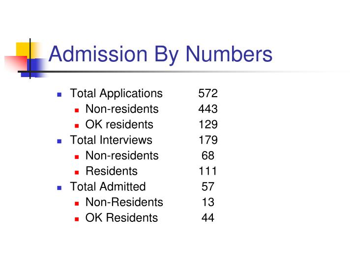 Admission By Numbers