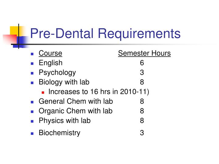 Pre-Dental Requirements