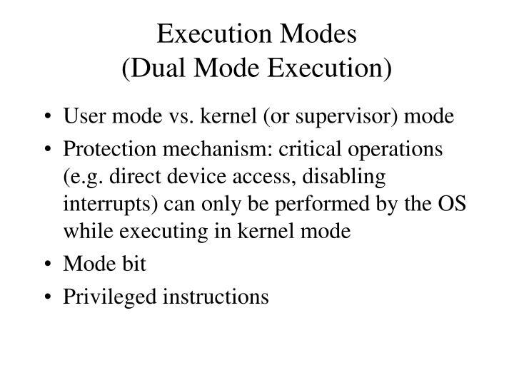 Execution Modes