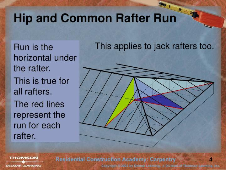 Hip and Common Rafter Run