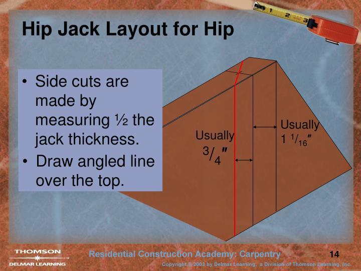 Hip Jack Layout for Hip