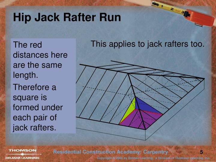 Hip Jack Rafter Run