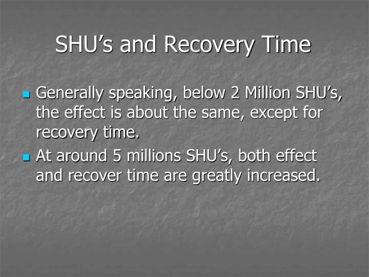 SHU's and Recovery Time