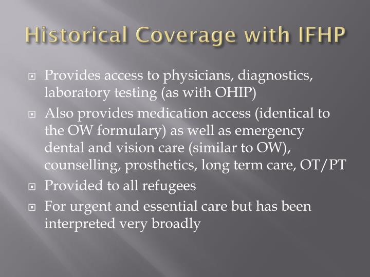 Historical Coverage with IFHP