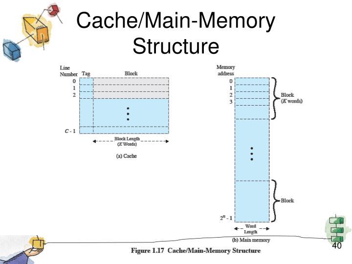 Cache/Main-Memory