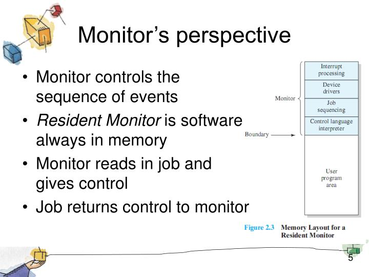 Monitor's perspective