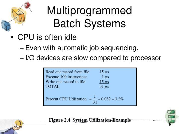 Multiprogrammed