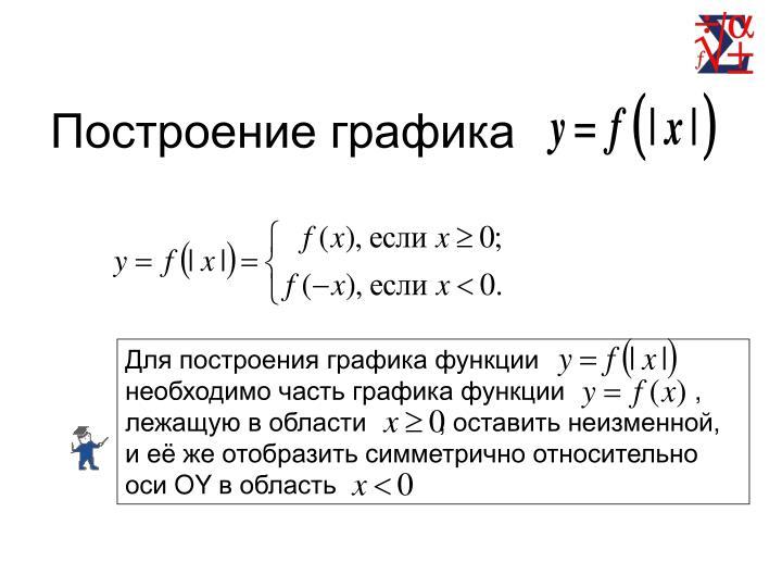 Для построения графика функции                      необходимо часть графика функции