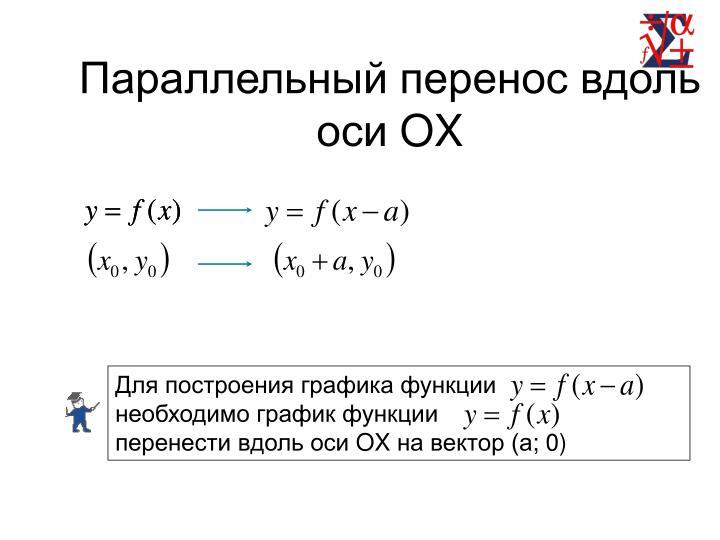 Для построения графика функции                          необходимо график функции                     перенести вдоль оси