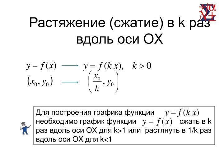 Для построения графика функции                          необходимо график функции                     сжать в