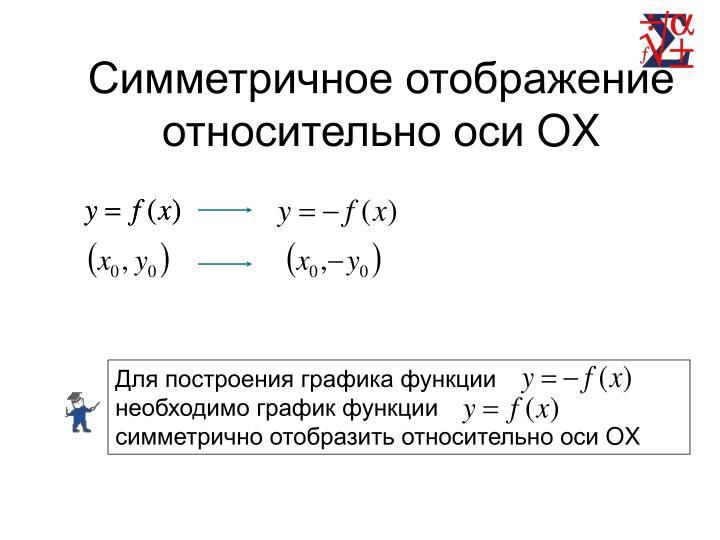 Для построения графика функции                        необходимо график функции                     симметрично отобразить относительно оси