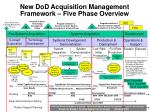 new dod acquisition management framework five phase overview