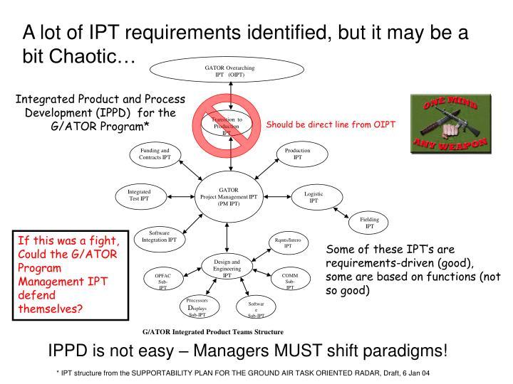 GATOR Overarching IPT   (OIPT)