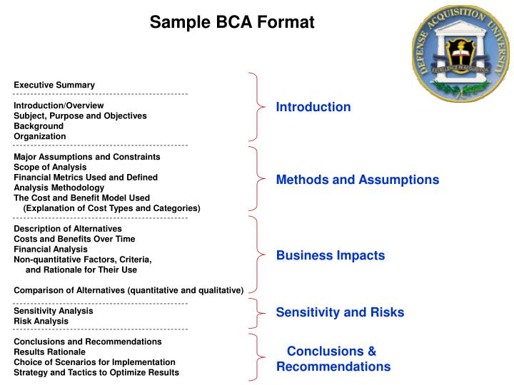 Sample BCA Format