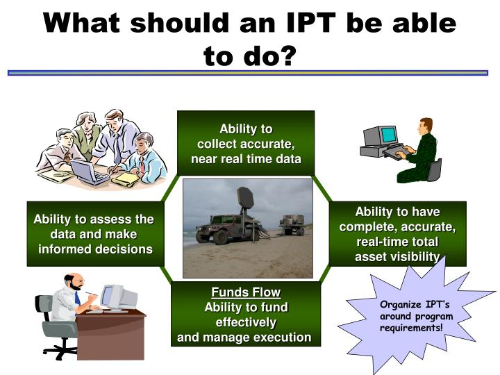 What should an IPT be able to do?