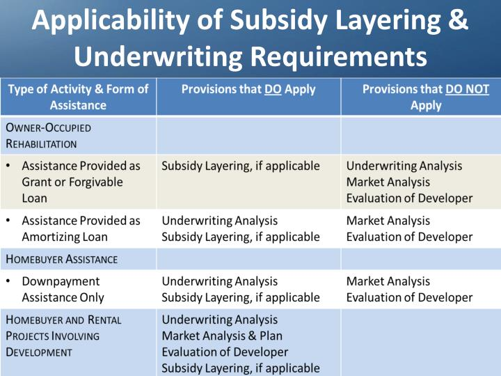 Applicability of Subsidy Layering
