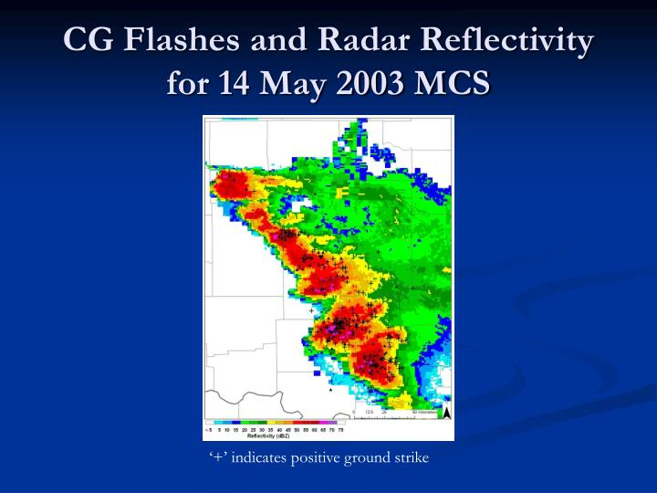 CG Flashes and Radar Reflectivity for 14 May 2003 MCS