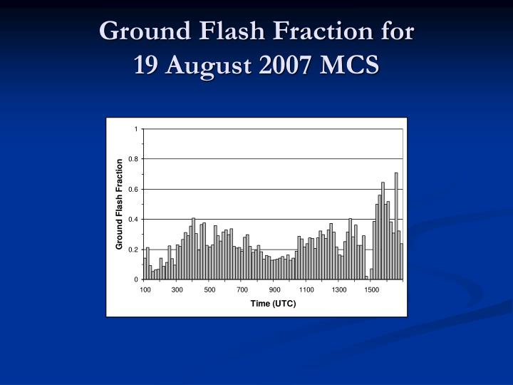 Ground Flash Fraction for
