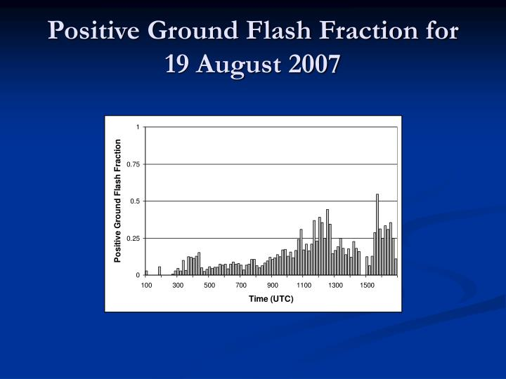 Positive Ground Flash Fraction for