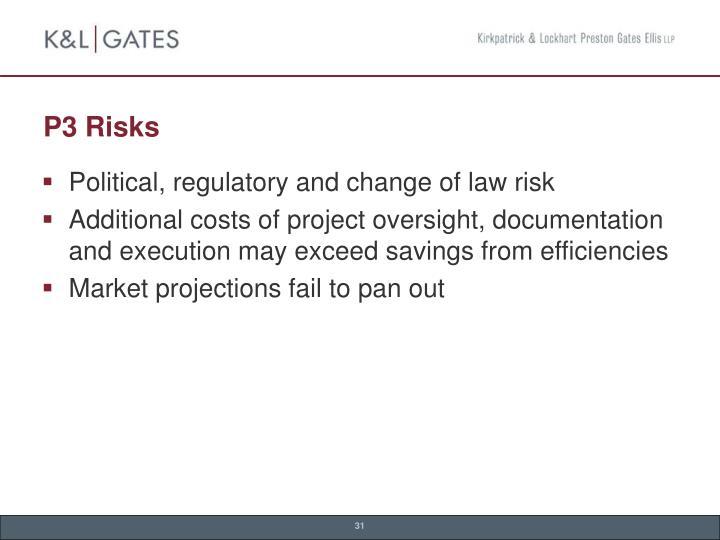 P3 Risks