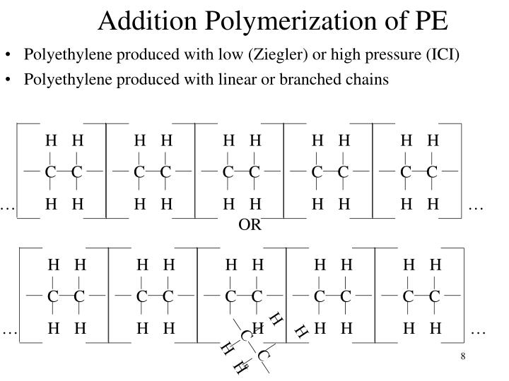 Addition Polymerization of PE