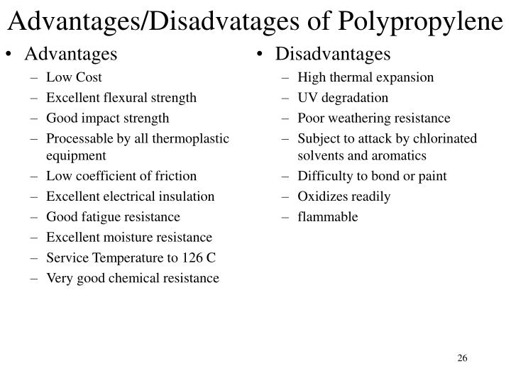 Advantages/Disadvatages of Polypropylene