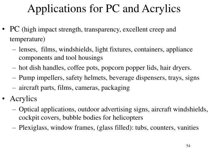 Applications for PC and Acrylics
