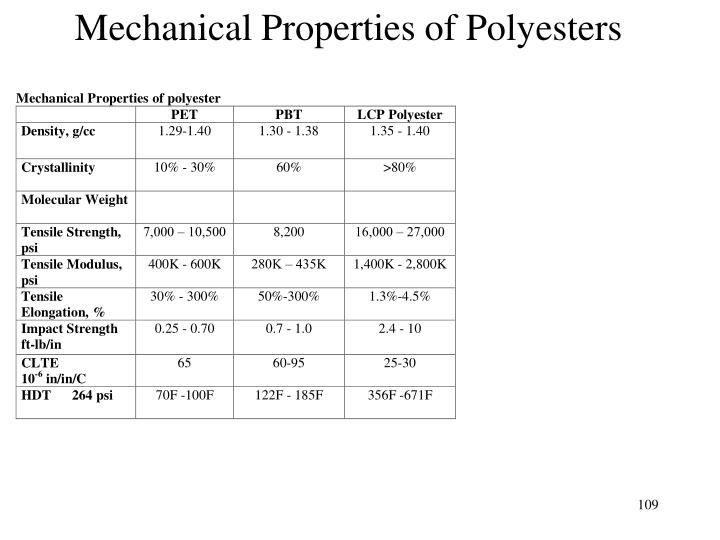 Mechanical Properties of Polyesters