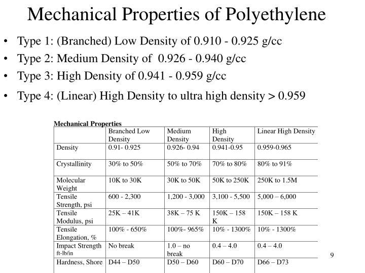 Mechanical Properties of Polyethylene