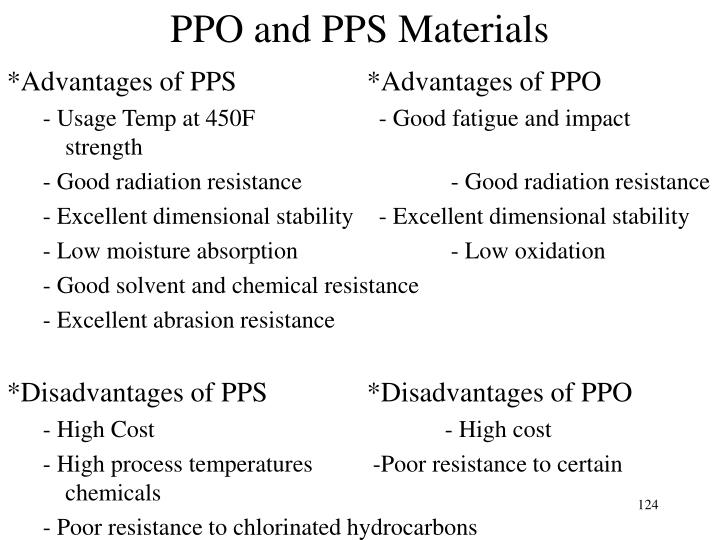 PPO and PPS Materials