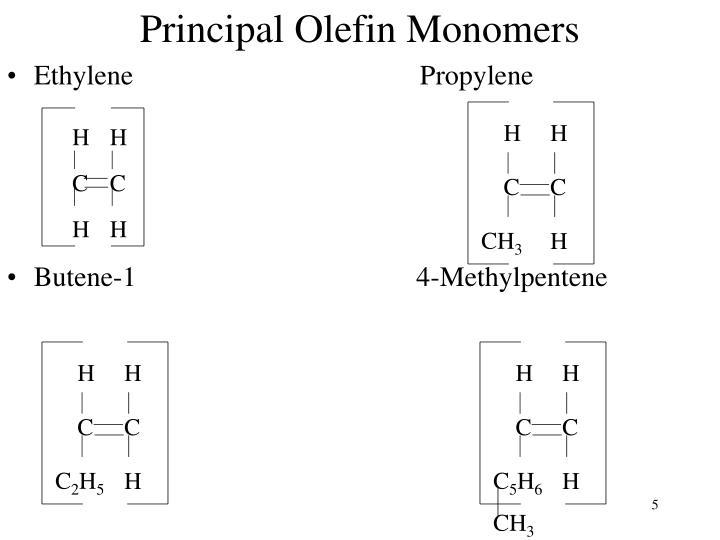 Principal Olefin Monomers