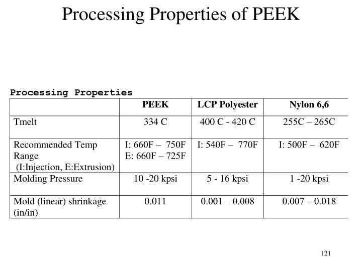 Processing Properties of PEEK