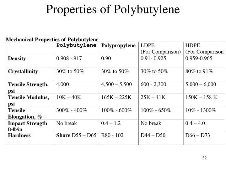 Properties of Polybutylene